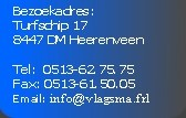 Tel:  0513-62.75.75